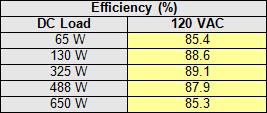 26a-650-efficiency.jpg