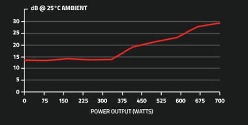 30a-onyx-650-fan-speed.jpg