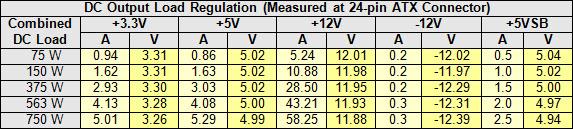 22a-dc-volt750-table.jpg