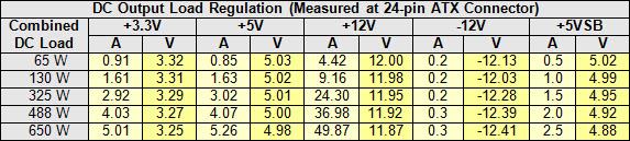 21a-dc-volt650-table.jpg