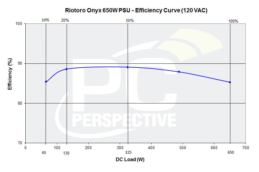 26b-650-eff-graph.jpg