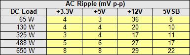 24a-650-ac-ripple.jpg