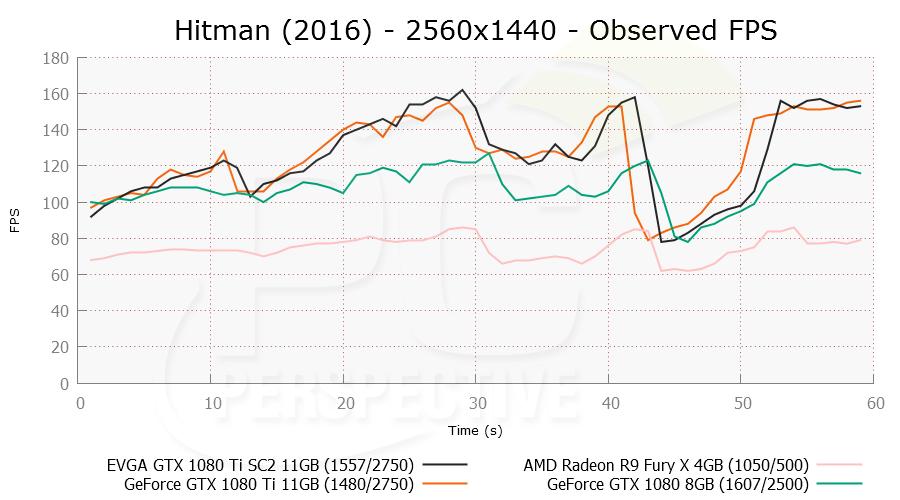 hitman-2560x1440-ofps.png