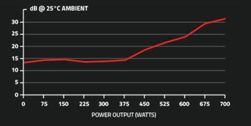 30b-onyx-750-fan-speed.jpg