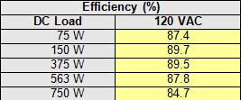 27a-750-efficiency.jpg