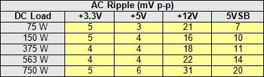 24b-750-ac-ripple.jpg