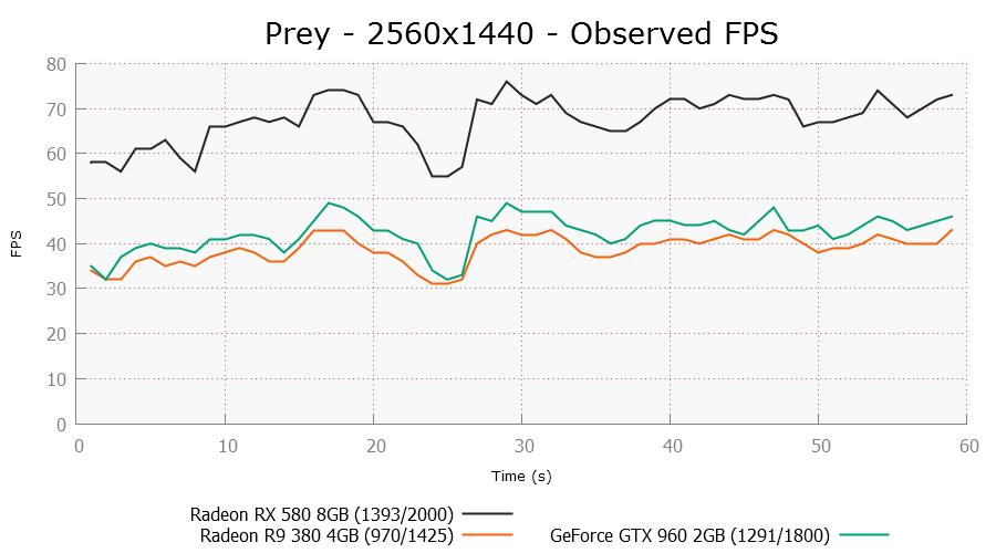 prey-2560x1440-ofps.png