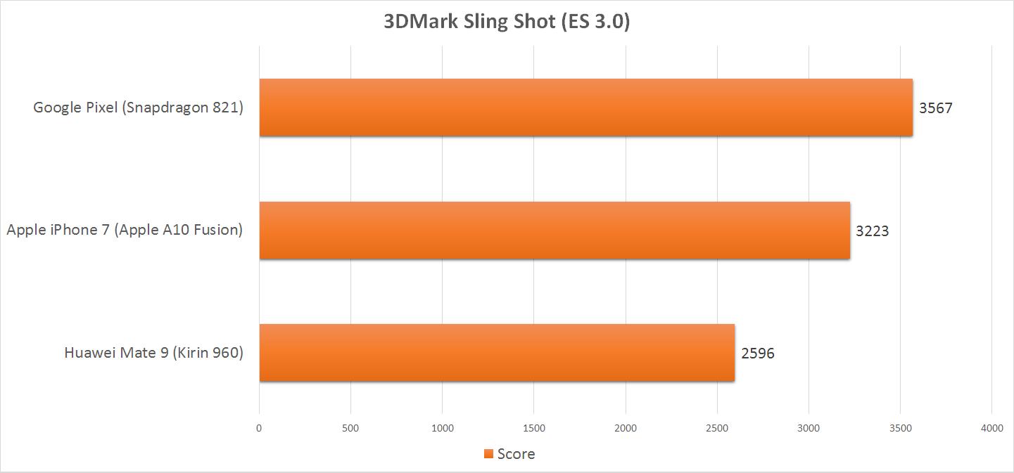 3dmark-sling-shot.png