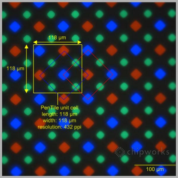 chipworks-gs5-pixels.jpg