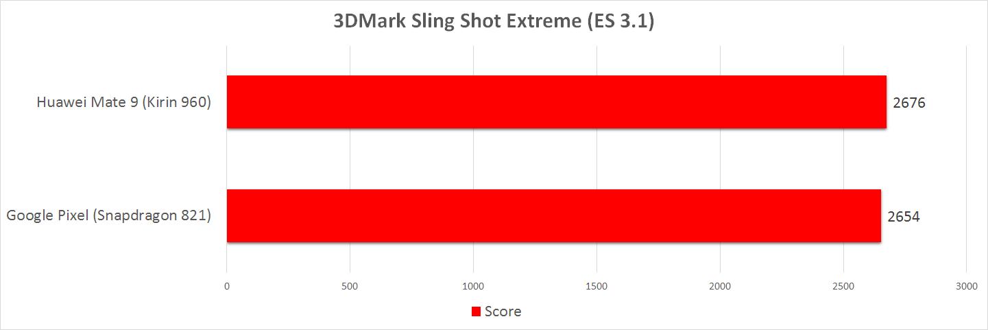 3dmark-sling-shot-extreme-0.png
