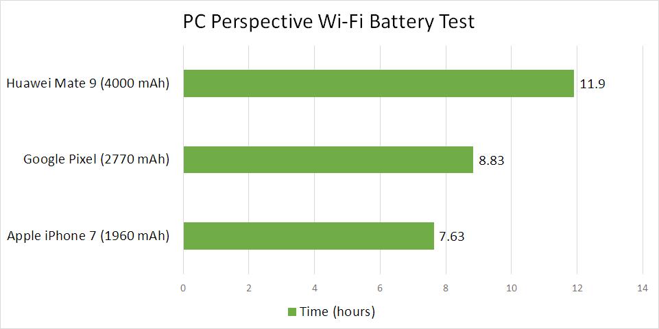pixel-battery-life-0.png