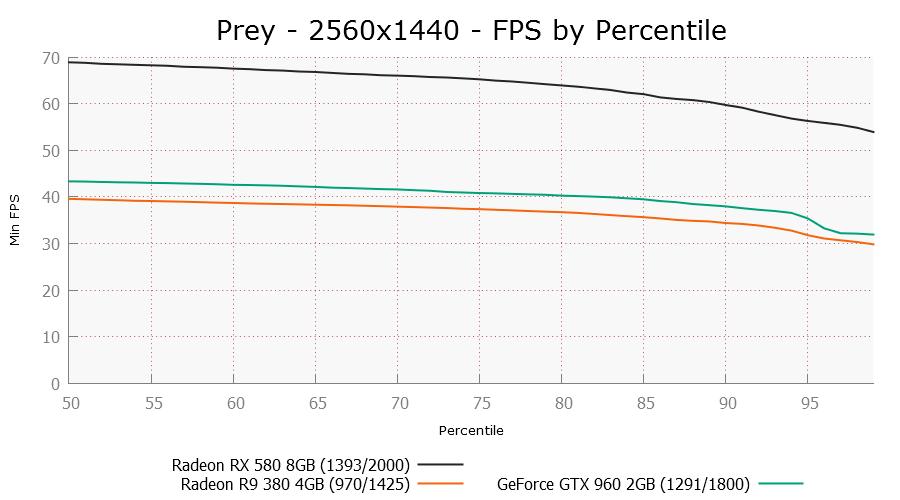 prey-2560x1440-per.png