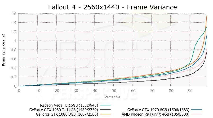 fallout4-2560x1440-stut.png