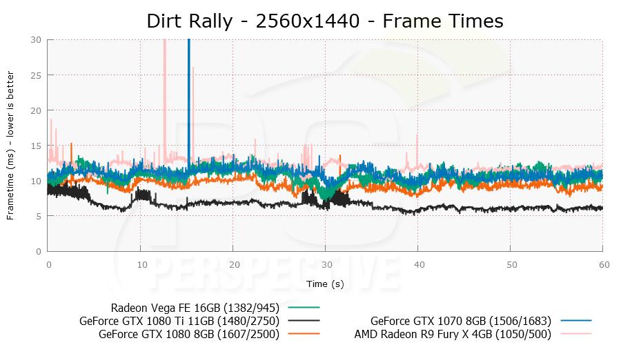 dirtrally-2560x1440-plot-0.png