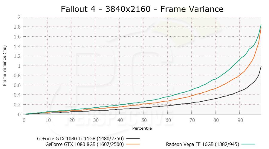 fallout4-3840x2160-stut.png
