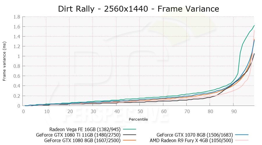 dirtrally-2560x1440-stut-0.png