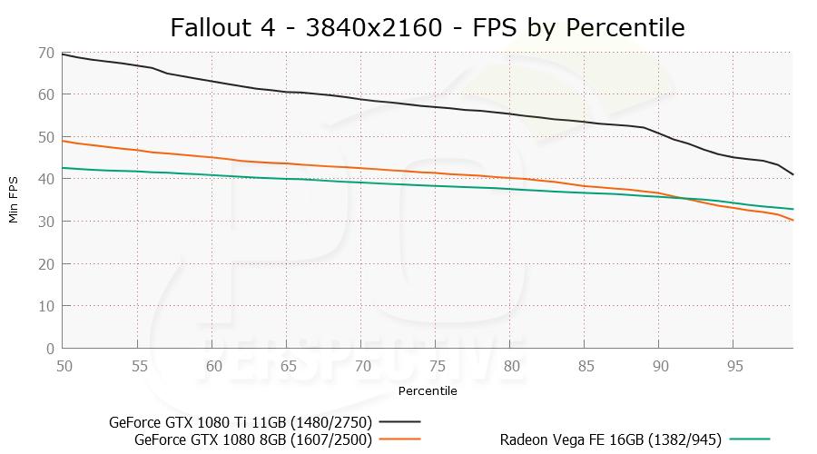 fallout4-3840x2160-per.png