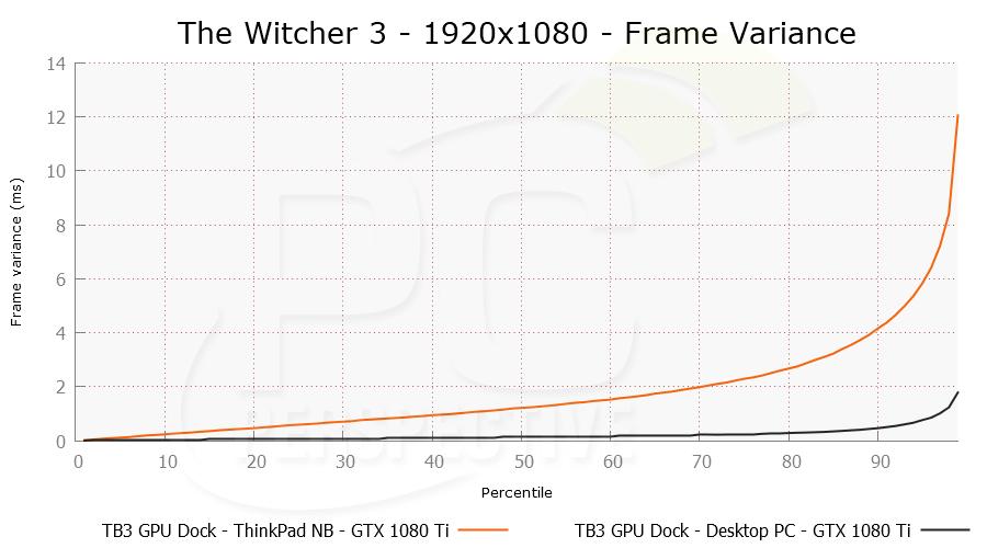 witcher3-1920x1080-stut-0.png