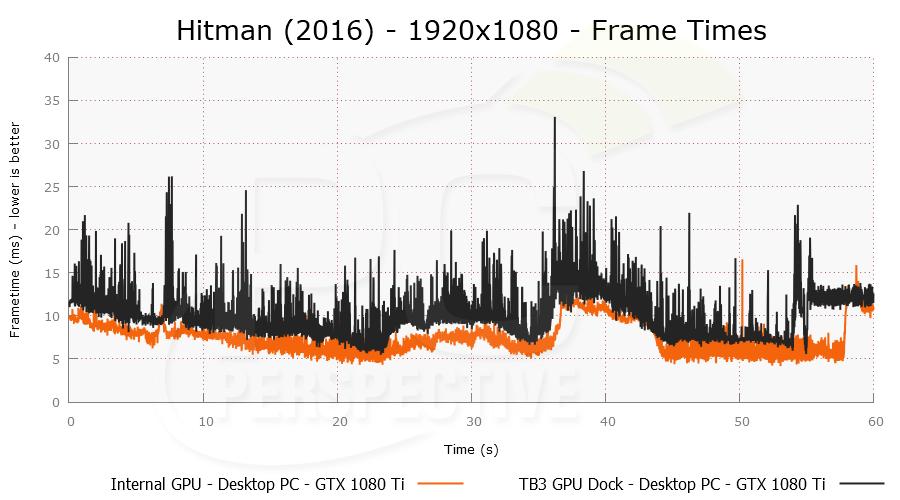 hitman-1920x1080-plot.png