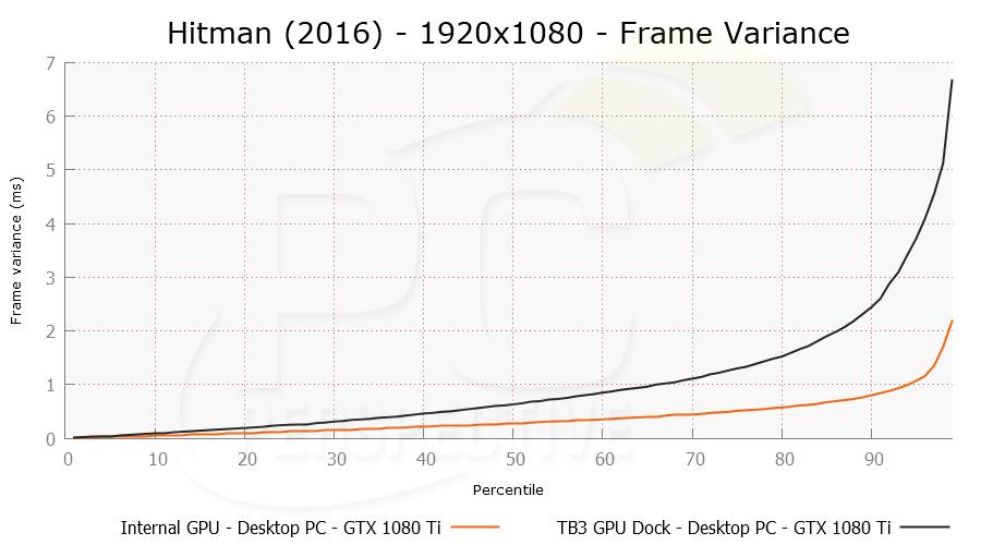 hitman-1920x1080-stut.png