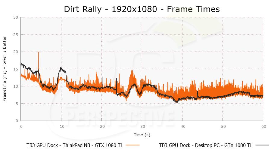 dirtrally-1920x1080-plot-0.png