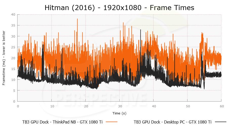 hitman-1920x1080-plot-0.png