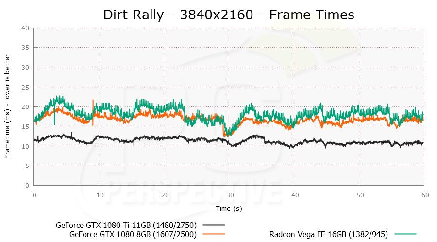 dirtrally-3840x2160-plot.png