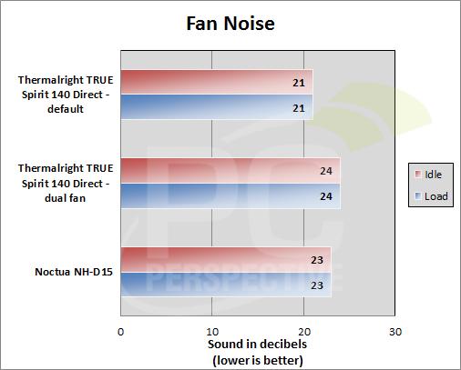 fan-noise.png