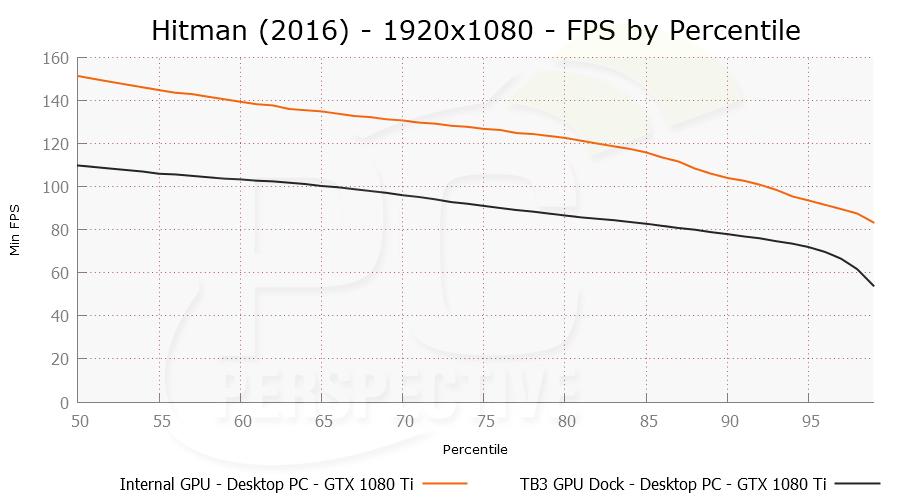hitman-1920x1080-per.png