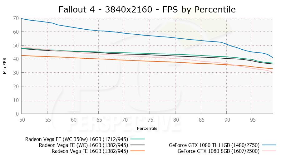 fallout4-3840x2160-per-0.png