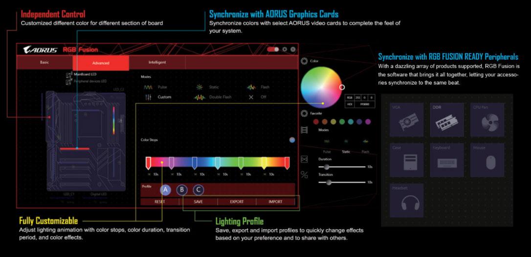 07-rgb-fusion-adv.jpg
