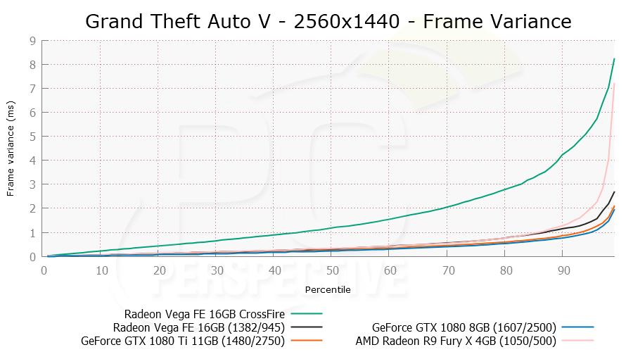 gtav-2560x1440-stut-1.png