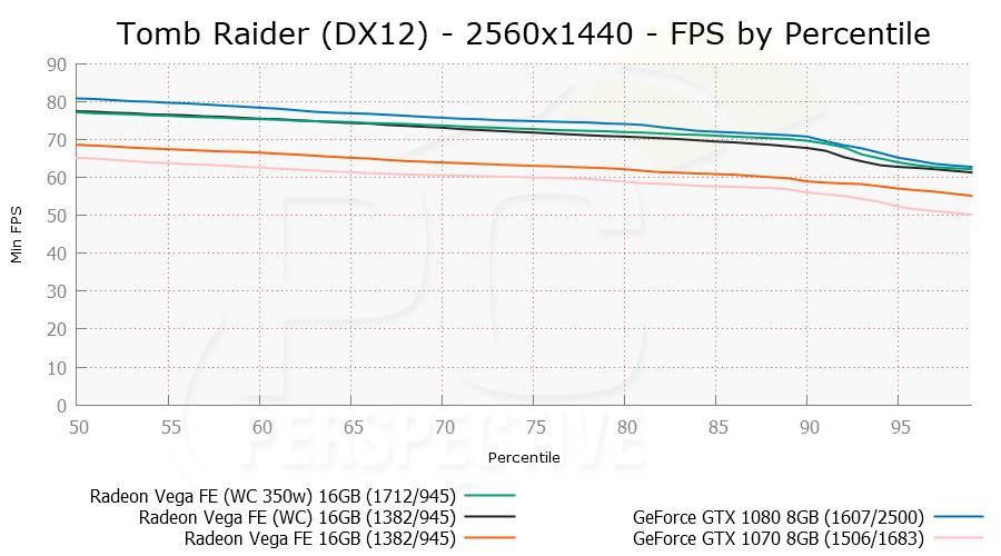 rotrdx12-2560x1440-per-2.png