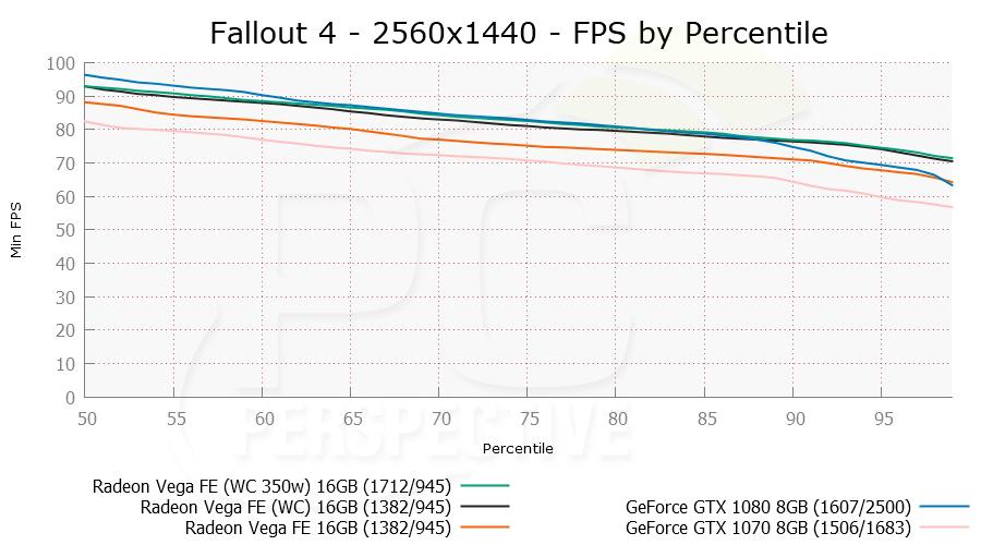 fallout4-2560x1440-per-0.png