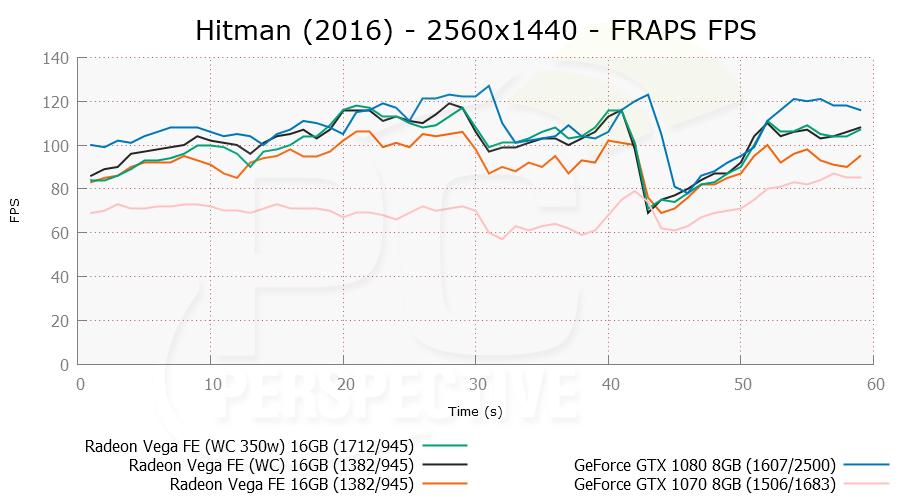 hitman-2560x1440-frapsfps-0.png