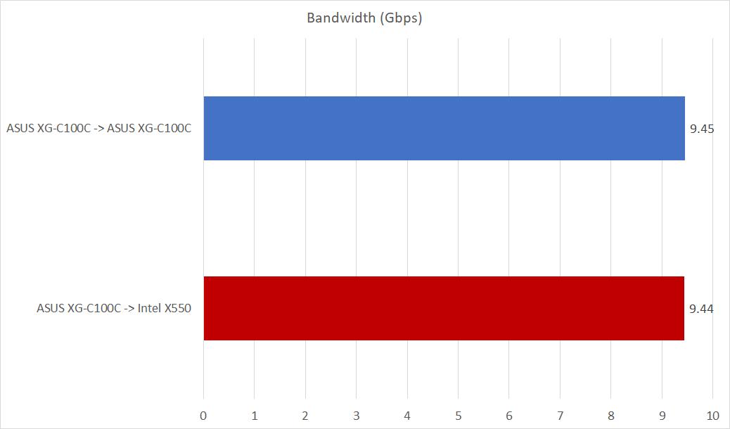 bandwidth-comparison.png