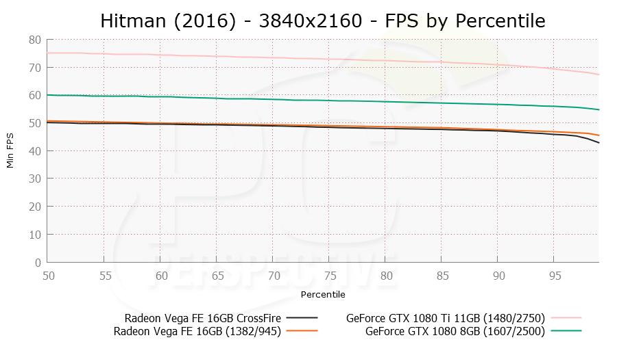 hitman-3840x2160-per.png