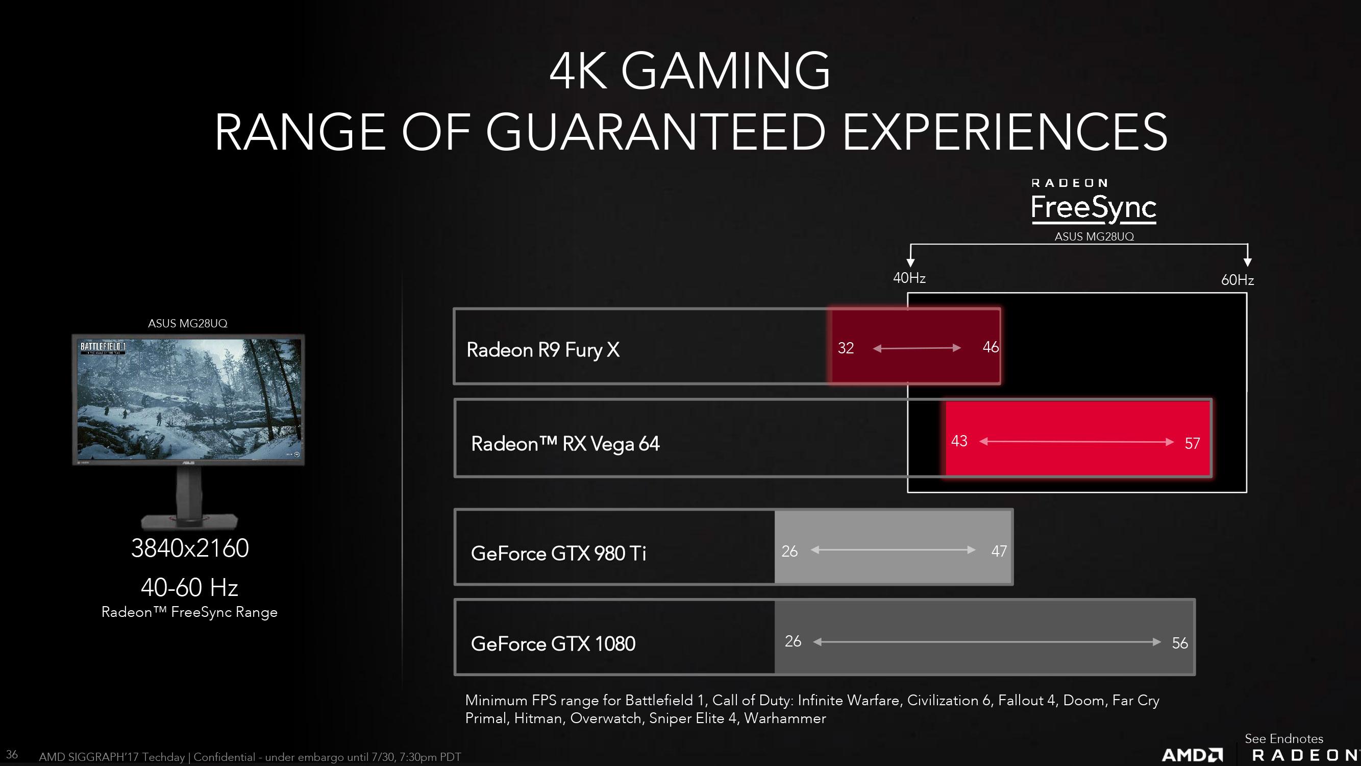 AMD Radeon RX Vega 64 and Vega 56 Specs, Prices, Power
