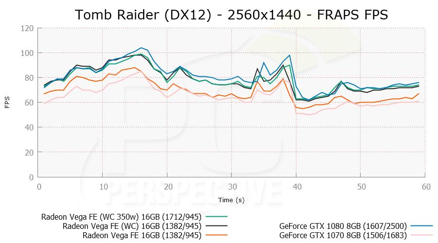 rotrdx12-2560x1440-frapsfps-2.png
