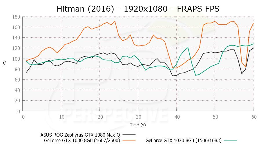 hitman-1920x1080-frapsfps-0.png