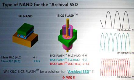 Western Digital BiCS3 Flash Goes QLC – 96GB per die!