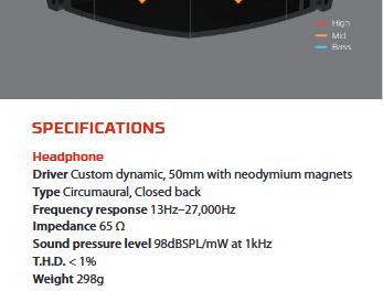 HyperX Announces the Cloud Alpha Headset