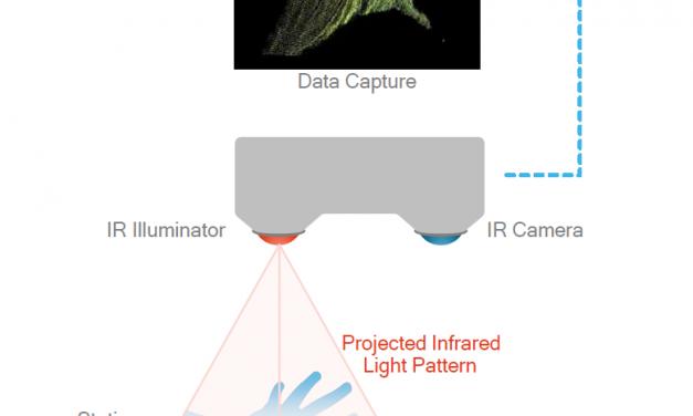 Depth-sensing tech from Qualcomm challenges Apple