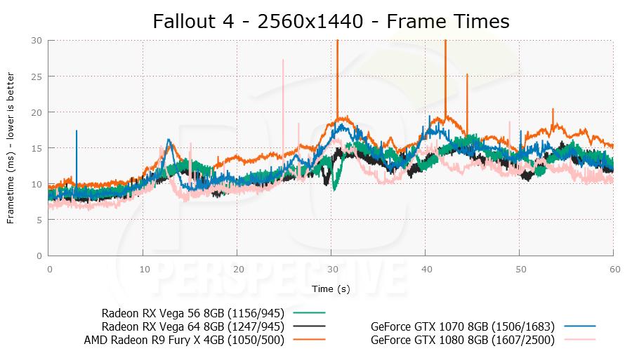 The AMD Radeon RX Vega Review: Vega 64, Vega 64 Liquid, Vega 56