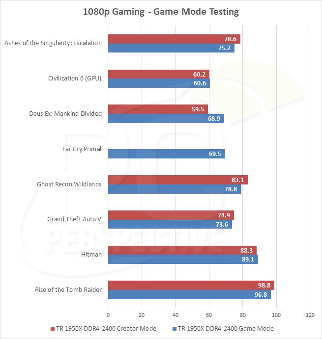 games-gamemode.png