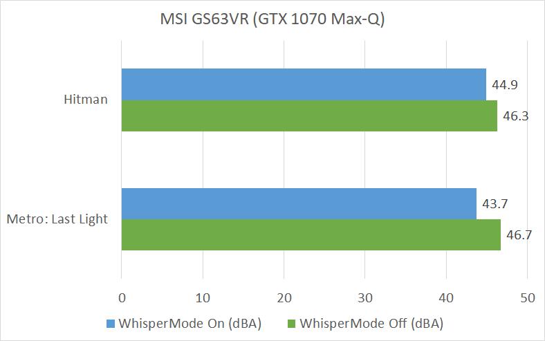 msigs63vr-whisper-0.png