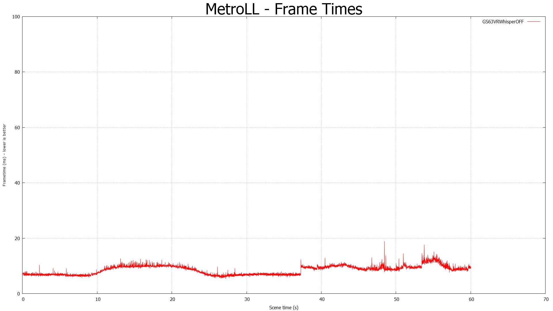gs63vrwhisperoff-metroll-1920x1080.png