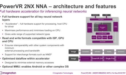 Imagination Technologies Announces PowerVR 2NX NNA