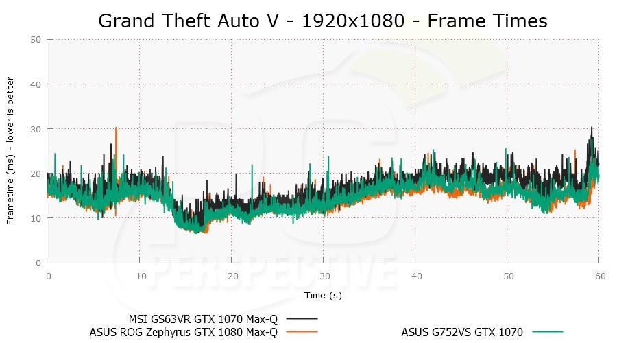 gtav-1920x1080-plot.png