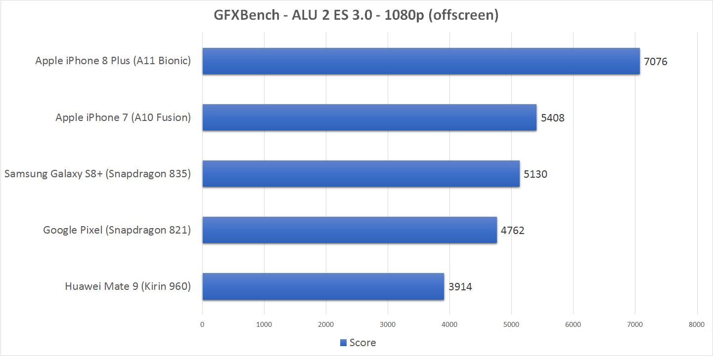gfx-alu2-off.png